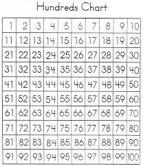 Number Sheet 1 100 To Print 100 Number Chart Math Charts