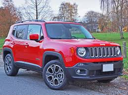 jeep 2015 renegade. Modren Jeep On Jeep 2015 Renegade G