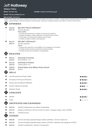 What Does A Modern Day Resume Look Like For Retirement Military To Civilian Resume Examples Template For Veterans