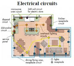 electric diagram of house wiring efcaviation com house wiring 101 at House Wiring Circuits