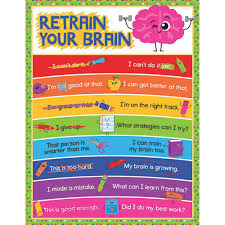 Motivational Charts For School School Tools Retrain Your Brain Chart