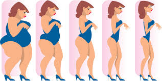Image result for YOU LOSE WEIGHT FASTER