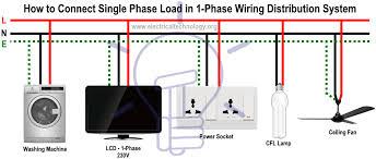 nec house wiring auto wiring diagram