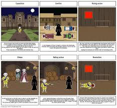 essay on the masque of the red death symbol similar articles