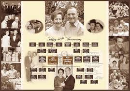 Family Tree Chart Online Renees Genealogy Blog Myheritage Com Unveils Stunning Online