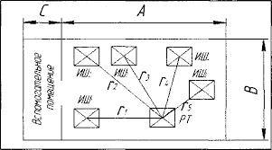 Реферат Оценка уровня шума в помещении Расчет средств защиты от  Оценка уровня шума в помещении Расчет средств защиты от шума