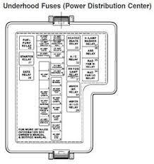 2005 chrysler sebring fuse box diagram 2005 wiring diagrams online