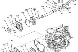 chevy s10 2 2 engine diagram 2000 diagram of 2 2 chevy motor chevy 2 2 ecotec engine diagram on gm 2 4 ecotec engine diagram