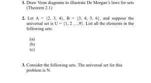draw venn diagrams to illustrate demorgan s laws draw draw venn diagrams to illustrate de morgan s laws chegg com on draw venn diagrams to