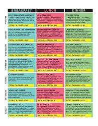 Diet Chart For Belly Fat Pin By Deanna On Get Healthy Food Drink Flat Belly