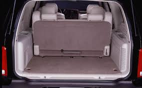 2002-2006 Cadillac Escalade - Pre-Owned - Truck Trend