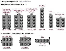 97 best wiring images on pinterest engine, garage and car stuff 2005 E350 5 4l 2 Valve Engine Wiring Diagram chevy firing order