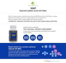 Master Amino Acid Pattern Delectable Buy MAP Master Amino Acid Pattern 48 Tablets In Canada At Vitasave