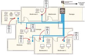 house wiring system ireleast info home house wiring home wiring diagrams wiring house