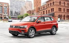 2018 volkswagen r for sale. beautiful sale 2018 volkswagen tiguan interior r line for sale dimensions 2017 in volkswagen r for sale d