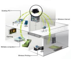 Home Network Security Appliance Secure Home Network Design Home Design