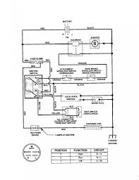 key west wiring diagram wiring diagrams source ignition switch wiring diagram cub cadet new wiring diagram for key key switch diagram key west wiring diagram