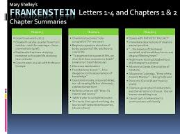 Frankenstein Letters 1 4 and Chapters 1 & 2 Chapter Summaries
