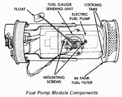 dodge ram fuel pump wiring diagram  2003 dodge dakota fuel pump 2003 image about wiring diagram on 2003 dodge ram 1500