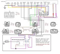 car subwoofer wiring diagram wiring diagram shrutiradio how to connect amp to car battery at Car Dual Amplifier Wiring Diagram