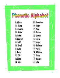 See more ideas about phonetic alphabet, nato phonetic alphabet, alphabet list. Military Phonetic Alphabet Chart Pdf Gompo