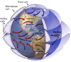 Global Wind Patterns Best Global Wind Explained EARTH 48 Water Science And Society