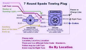 airstream wiring diagram unique excellent pollak wiring diagram pollak 7 pin trailer wiring diagram at Pollak Wiring Diagram