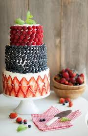 31 Most Beautiful Birthday Cake Images For Inspiration Party Ideas