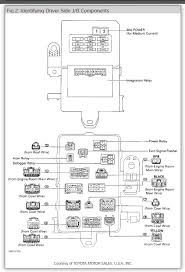 toyota fuse box diagram wiring all about wiring diagram 2008 4runner fuse box diagram at 2006 4runner Fuse Box