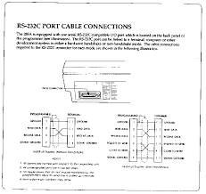 9 pin serial port wiring diagram images rs232 db9 wiring diagram diagrams schematics ideas