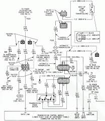 jeep cj7 tail light wiring diagram basic guide wiring diagram \u2022 1981 CJ7 Ignition Wiring at 1981 Cj7 Lights Wiring Diagram