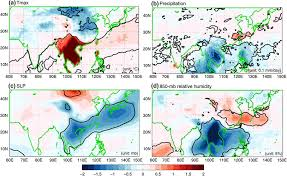 Synoptic Characteristics Atmospheric Controls And Long