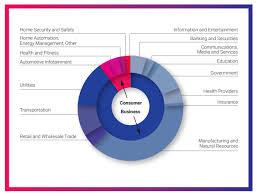 Data Broker Global Market For Local Data Data Broker Platform Steemit