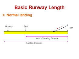 Runway Design Ppt Airport Planning Ppt Download