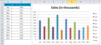 6 Column Chart Column Chart In Excel Types Examples How To Create