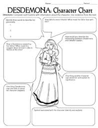 Othello Character Chart Worksheet Answers Othello Characterization Activity Worksheets Bell Ringers Project
