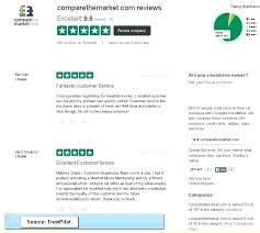 house insurance comparison site car insurance quotes comparison plus top life insurance quotes compare the market house insurance comparison