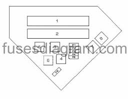 Bmw X3 Fuse Chart Fuse Box Bmw X3 E83
