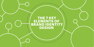 Top Down Design Definition Key Elements Of Brand Identity Design Best Corporate