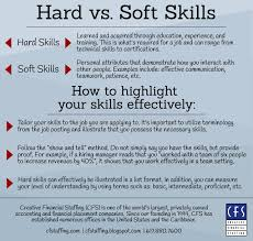 Hard Skills List Resumes 40 Hard Skills For Resume Ho3t Resume Alima Us