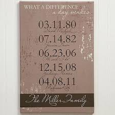 66 best 50th anniversary images on pinterest anniversary ideas Wedding Date On Canvas personalized canvas art special dates small wedding date canvas