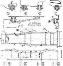 fuse box for gmc acadia acadia fuse box location gmc jeep wrangler unlimited motor diagram on fuse box for gmc acadia