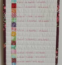 How To Embroidered Growth Chart Make