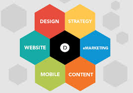Image result for digital marketing US.