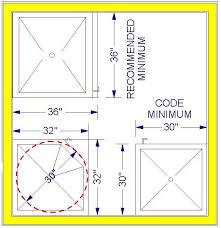 lincoln bath remodel bath design guideline 9 shower size to enlarge