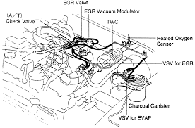 similiar pt cruiser engine diagram keywords 2001 pt cruiser engine diagram wiring engine diagram