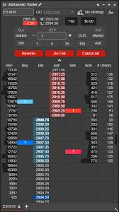 Sierra Chart Time And Sales Trading Platforms Ironbeam