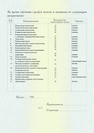 Профессиональная переподготовка ФПК  ОБРАЗЕЦ ДИПЛОМА Вместе с дипломом слушатель получает приложение в котором указаны все освоенные в процессе обучения дисциплины