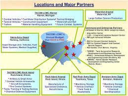 U S Army Tacom Life Cycle Management Command Defense