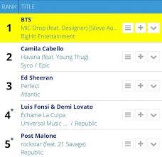 Bts Charts 1 On American Itunes K Pop K Fans
